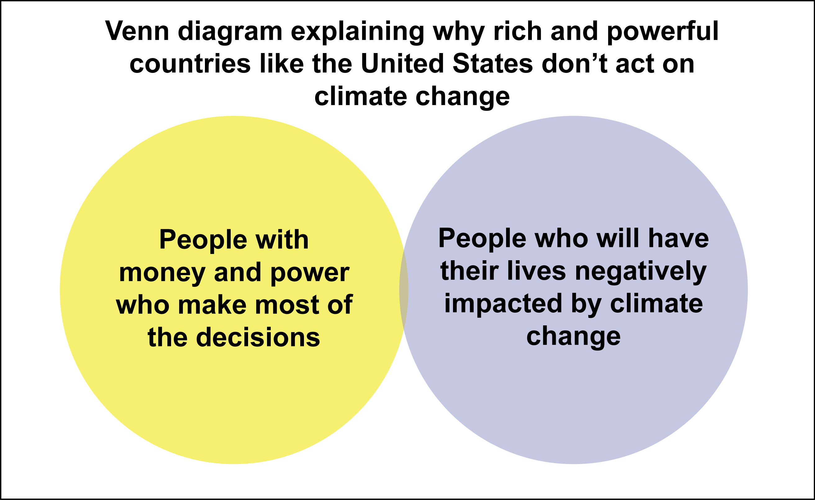 Why we do so little about climate change apparent dip climatechangeinactionexplanation ccuart Choice Image